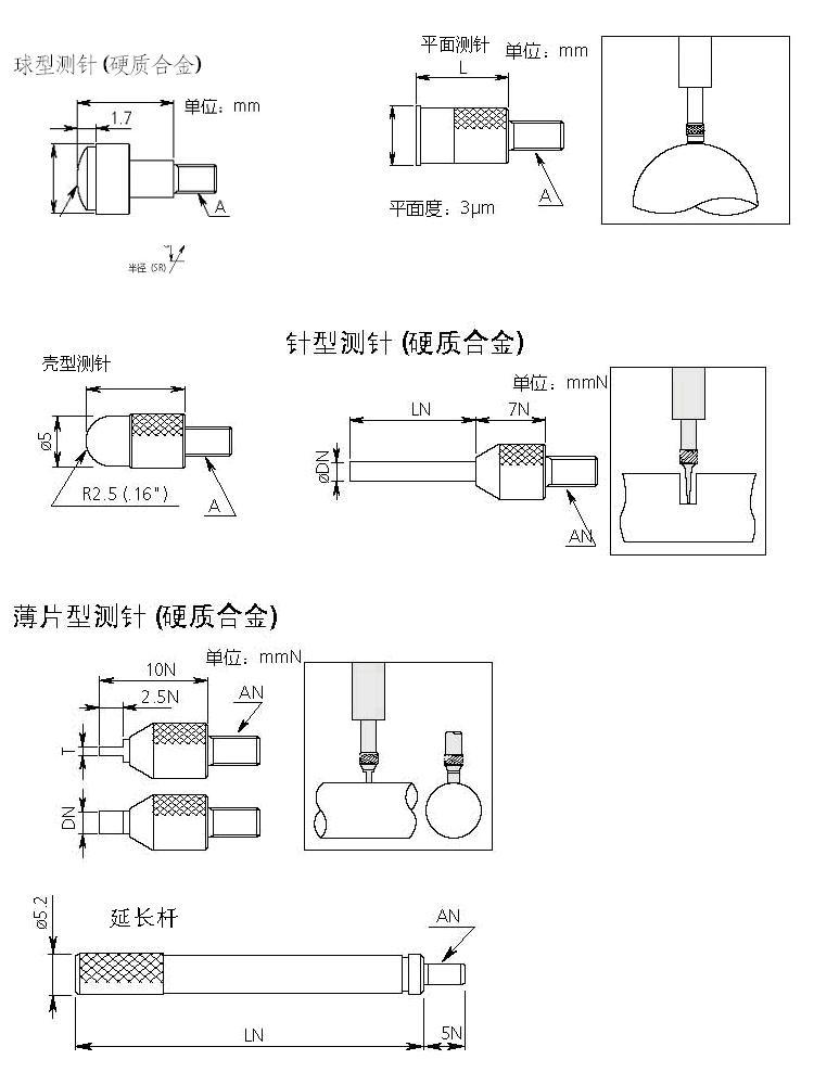日本三丰量表测针,测头901312,131365,101117,101121,137257