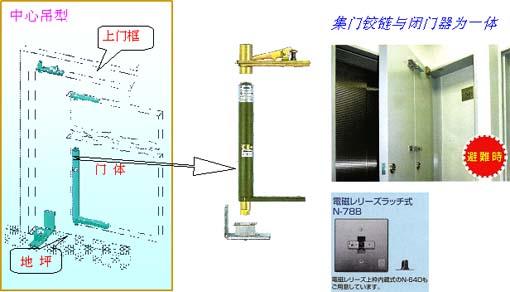 日本原装NITTO中心吊
