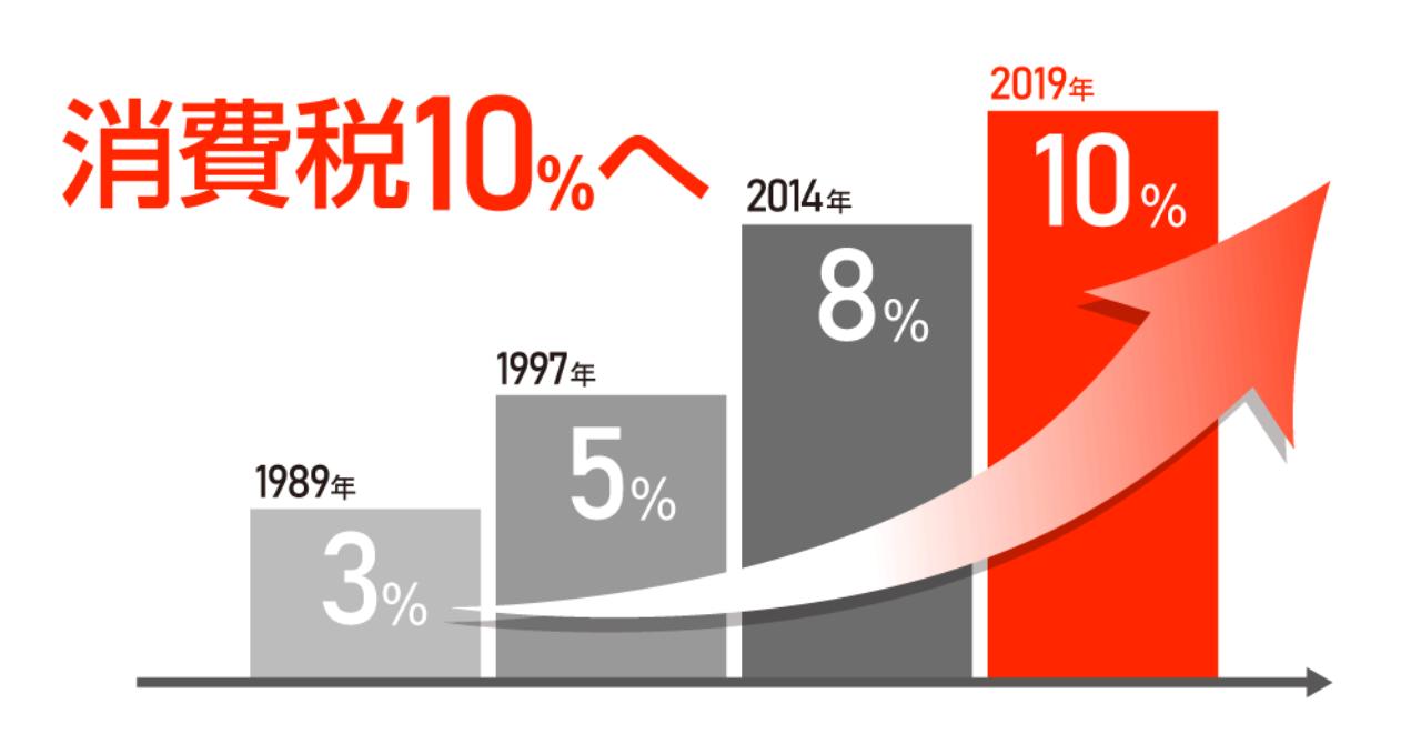 日本消费税,日本退税,日淘退税,日本海淘退税